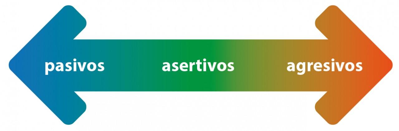 Asertividad – Lenguaje asertivo